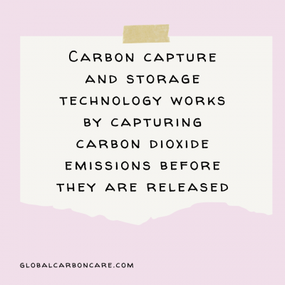 graphic of Carbon Capture and Storage